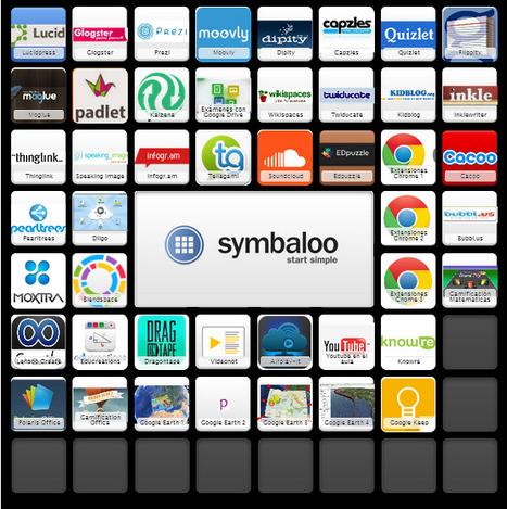Tutoriales de herramientas TIC para educación | tecnologias en el aula | Scoop.it