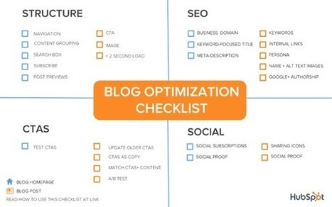 How to Optimize Your Business Blog [Checklist] | Public Relations & Social Media Insight | Scoop.it