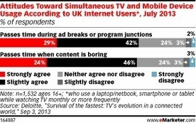 Multiscreeners in the UK More Likely to Avoid Ads | Second Screen Strategies | Scoop.it