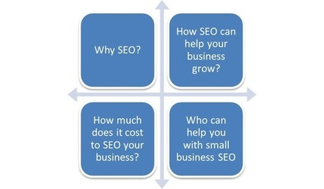 Small business SEO in simple terms - Reliablesoft.net | The Online Marketing Company in AZ | Scoop.it