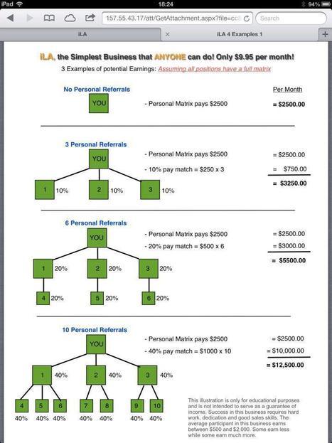 iLA | iLA (Cell Phone App That Pays) Cellular- Applicacion Que Paga | Scoop.it