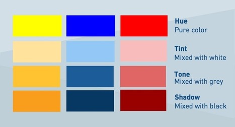 Choosing the Color Palette: Understanding Color - Piktochart | Public Relations & Social Media Insight | Scoop.it