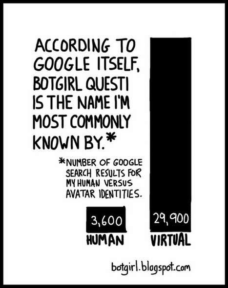 Botgirl's Second Life Diary: Google Confirms Botgirl Questi is My Real Name | Virtual Identity | Scoop.it