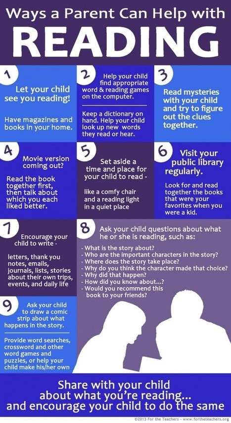 20 tips for parents to get children excited to read. | Interesting Reading | Scoop.it