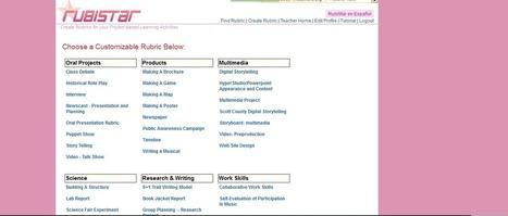 Rubistar: creare Rubriche per la valutazione delle competenze - Isitgoonair - Mlearning | AulaMagazine Scuola e Tecnologie Didattiche | Scoop.it