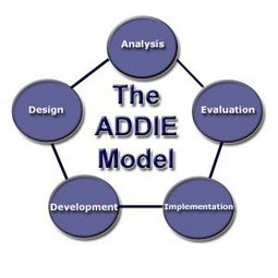 ADDIE Model is … | What is this ? - Top definitions | Instructional Design | Scoop.it