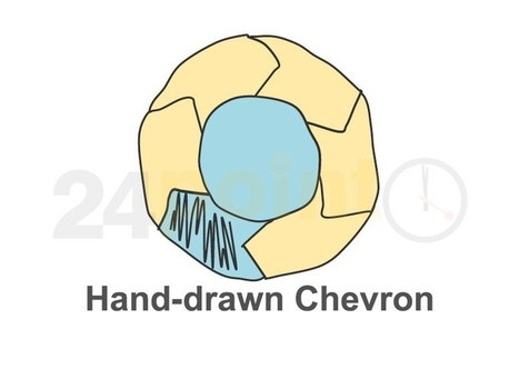 Chevron Diagram: Hand-drawn Business Illustrations PowerPoint   PowerPoint Presentation Tools and Resources   Scoop.it