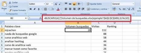 Madrid Girl Geek » Blog Archive » Utilidades Excel para SEO   Ofimática   Scoop.it