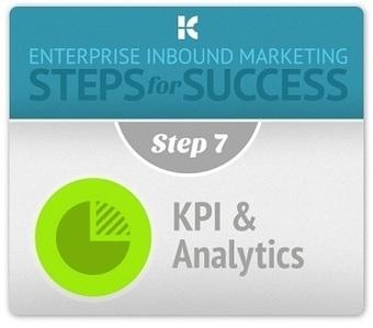Enterprise Inbound Marketing Process: KPIs and Analytics | Beyond Marketing | Scoop.it