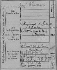 Les registres matricules des Pyrénées-Atlantiques en ligne - Gen&O | GenealoNet | Scoop.it