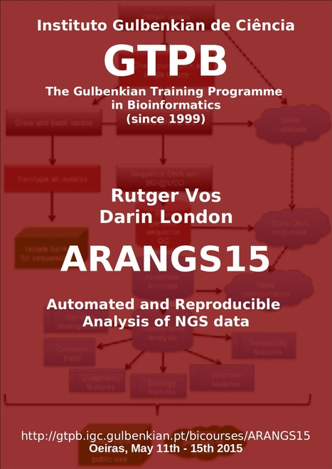 GTPB: ARANGS15 Automated and reproducible analysis of NGS data - Home | Bioinformatics Training | Scoop.it