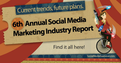 2014 Social Media Marketing Industry Report | | Social Media News & Tips | Scoop.it