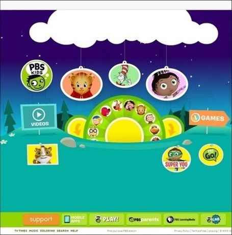 45+ Ecommerce Example Of Websites For Kids | Basics and principles for a good  Web Design | Scoop.it
