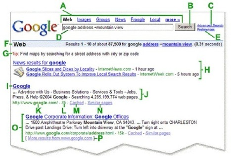 Big Changes Are Coming To Google Search Results -- Are You Ready? | AtDotCom Social media | Scoop.it