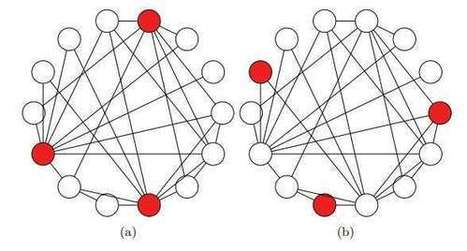 A social-network illusion that makes things appear more popular than they are | Learning & Mind & Brain | Scoop.it