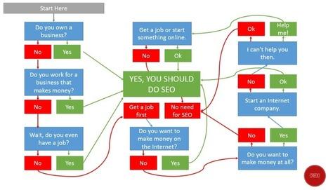 Should I Do SEO? | #social_media y otras cosas de internet | Scoop.it