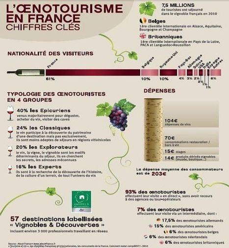 Laurent Fabius lance le portail Visit French Wine | Médias sociaux et tourisme | Scoop.it