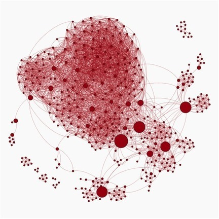 Facegroup » Identifying Influencers with Social Network Analysis   Social Network Analysis   Scoop.it