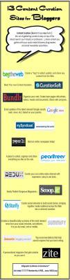 Infografía: 13 Herramientas de Curación de Contenidos para Bloggers | Curador de Contenido | Scoop.it
