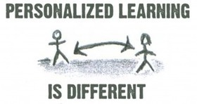 What is Personalized Learning? - Best Explained with Video -EdTechReview | Educación a la medida. | Scoop.it