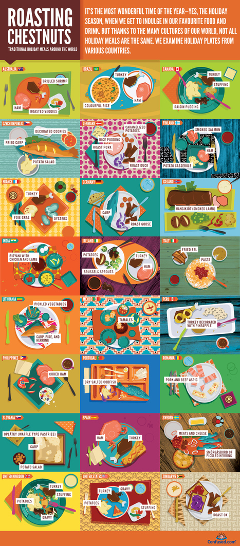 24 Holiday Dinner Plates From Around The World | Digital-News on Scoop.it today | Scoop.it