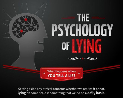 The Psychology of Lying | With My Right Brain | Scoop.it