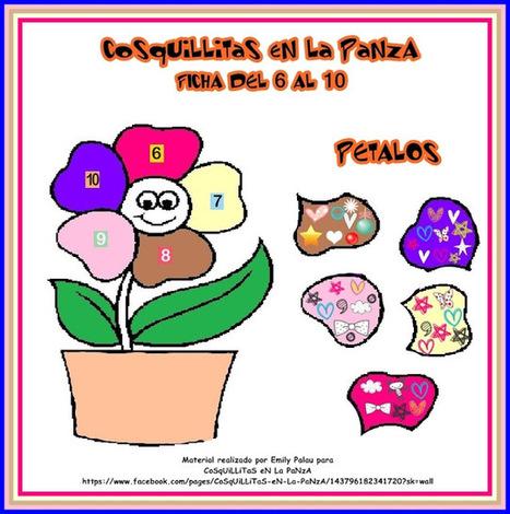 CoSqUiLLiTaS eN La PaNzA BLoGs   Impacto de las tics a nivel preescolar   Scoop.it