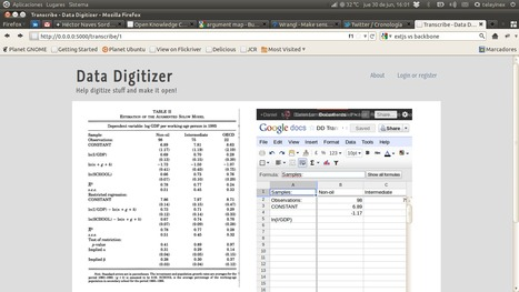 Work in progress: The Data Digitizer | Open Knowledge Foundation Blog | Open Access News from the RSP team | Scoop.it