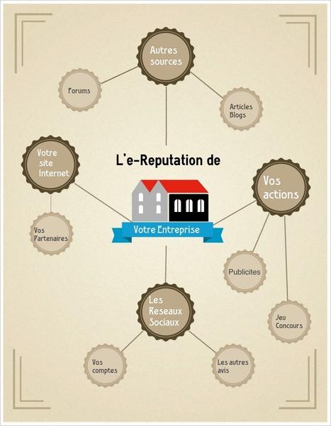 Qu'est-ce que l'E-Réputation ? - Pierre Legeay | Webmarketing | Scoop.it