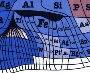 5 Science Infographics Everyone Should See | DIgital Visual Technology | Scoop.it