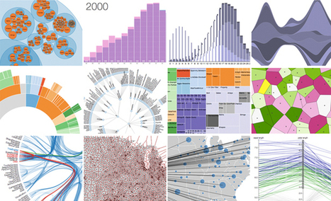 The top 20 data visualisation tools | Feature | .net magazine | Interesting Ideas October 2012 | Scoop.it