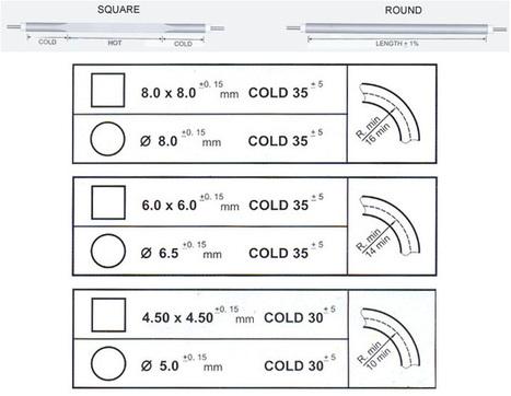 Manifold Heaters - Elmec Heaters | heaters manufacturer in india | Scoop.it