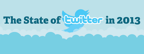 The State of Twitter in 2013 - Social Media London | Social Media for Macmillan folk | Scoop.it