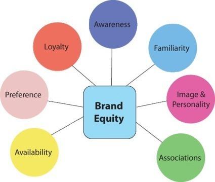 Importance Of Hiring A Proactive PR Agency   Digital Media Marketing   Scoop.it