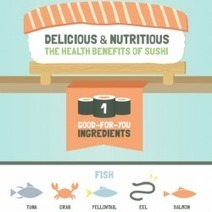 Delicious and Nutritious: The Health Benefits of Sushi | Visual.ly | Infographics for English class | Scoop.it