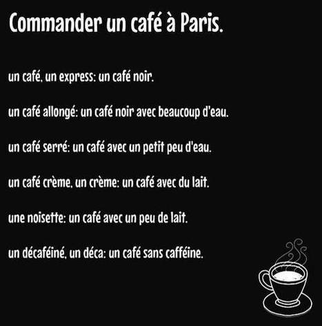 Un café à Paris? | FLE enfants | Scoop.it