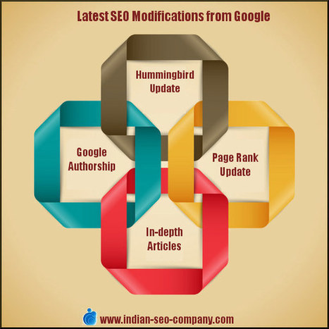 SEO Trends in 2014 as Set by Google | Nicest SEO & search engine optimization articles | Scoop.it
