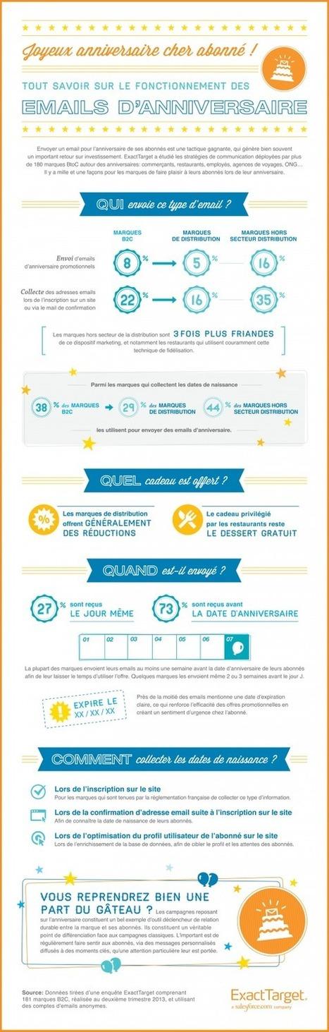 Comment Fidéliser vos Clients avec les E-mails d'Anniversaire ? | Emarketinglicious | Social Media | Scoop.it