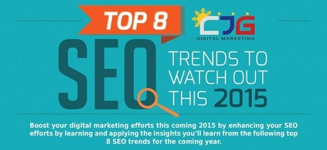 Top SEO Trends In 2015 | SEO And Social Media Marketing | Scoop.it
