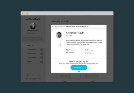 SocialRank helps you find your most valuable Twitter followers | VenturePlus | Scoop.it