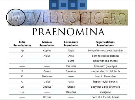 Names - Nomina - Praenomina, Gentilicia, Cognomina.pdf - Microsoft Word Online | Latin.resources.useful | Scoop.it