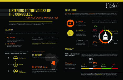 Listening to the Voices of the Congolese   Africa Is a Continent   Scoop.it