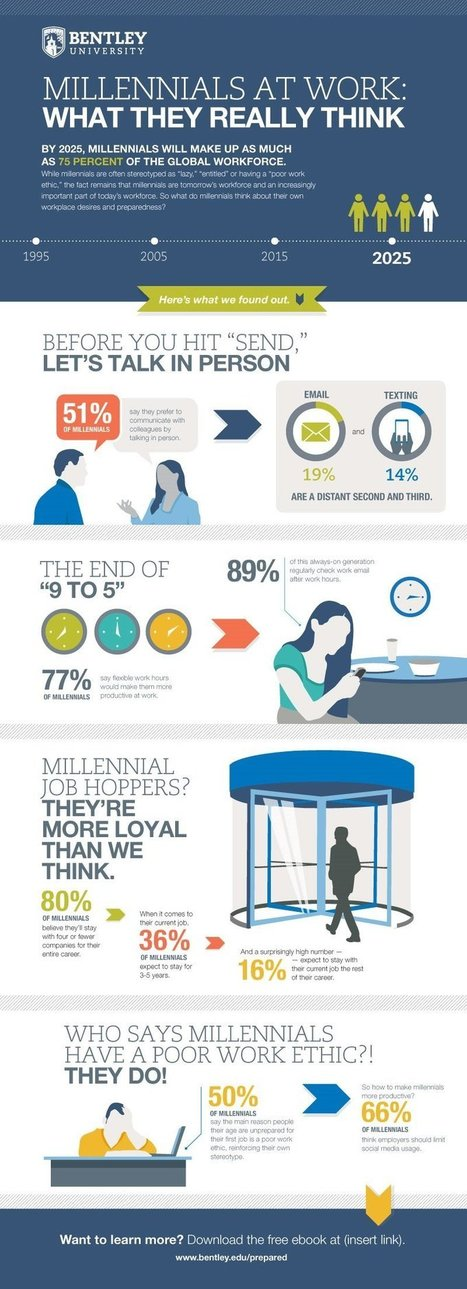 What do millennials really think about business? - Virgin.com | Linguagem Virtual | Scoop.it