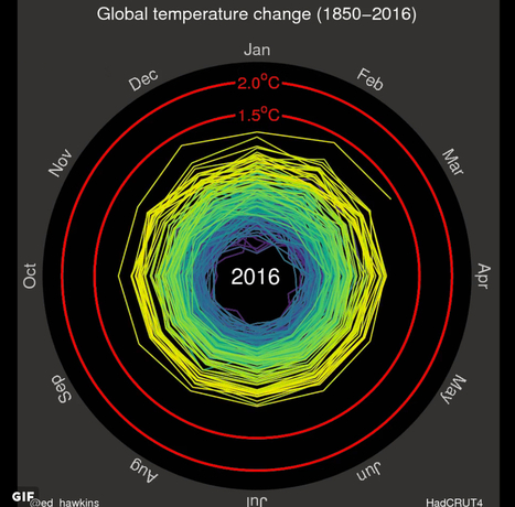 "Spiraling global warming - ImaGeo (""the animation shows a glimpse of how hot the planet has become"") 