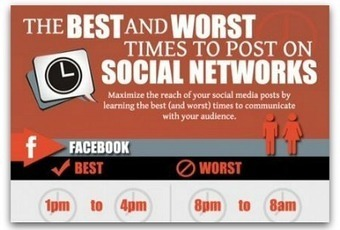 Infographic: The best—and worst—times to post to social media | Social media | Scoop.it
