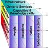 big data knowledge development