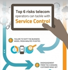 #TelecomsInfographics: 6 Risks Telecom Operators Can Tackle with Service Control | Mobile Broadband News | Scoop.it