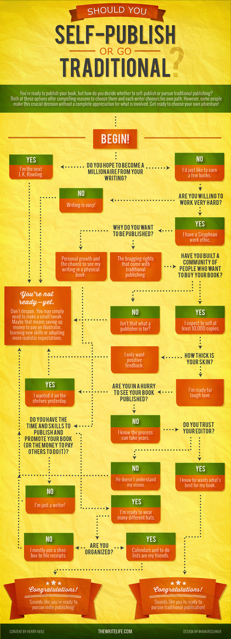 Should You Self-Publish or Go Traditional? This Chart Will Help You Decide | Self Publishing | Scoop.it