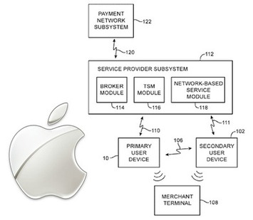 Patent provides insights into the inner workings of Apple Pay • NFC World+ | Internet du Futur | Scoop.it