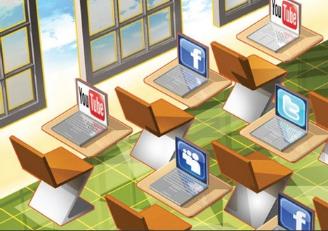 Teachers Guide to Teaching Using Social Media | Elementary Technology Education | Scoop.it